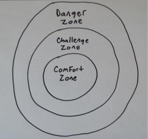 ComfortZoneGraphic-4-Jul-15